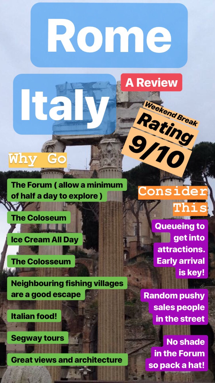 Italy Rome review